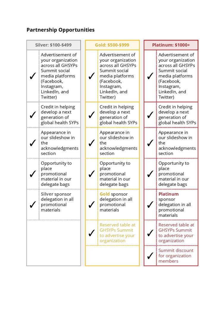 Sponsorship Summary-page-001.jpg